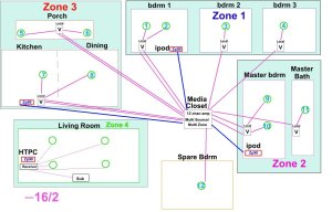 New HTD Lync WholeHouse Audio System  AVS Forum | Home