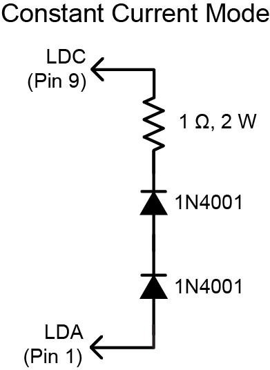 LD5TC10 LAB Series Combination Laser Diode & Temperature
