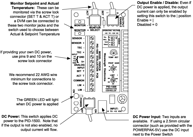 Evaluation PCB for the PID1500