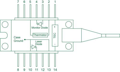 small resolution of  type 2 doesn t match your laser diode it allows you to configure the connections between any 14 pin butterfly package and the ldmount d sub connectors