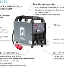 tr 300 welder wiring diagram detailed wiring diagrams century mig welder wiring diagram for mma 300 [ 1239 x 912 Pixel ]