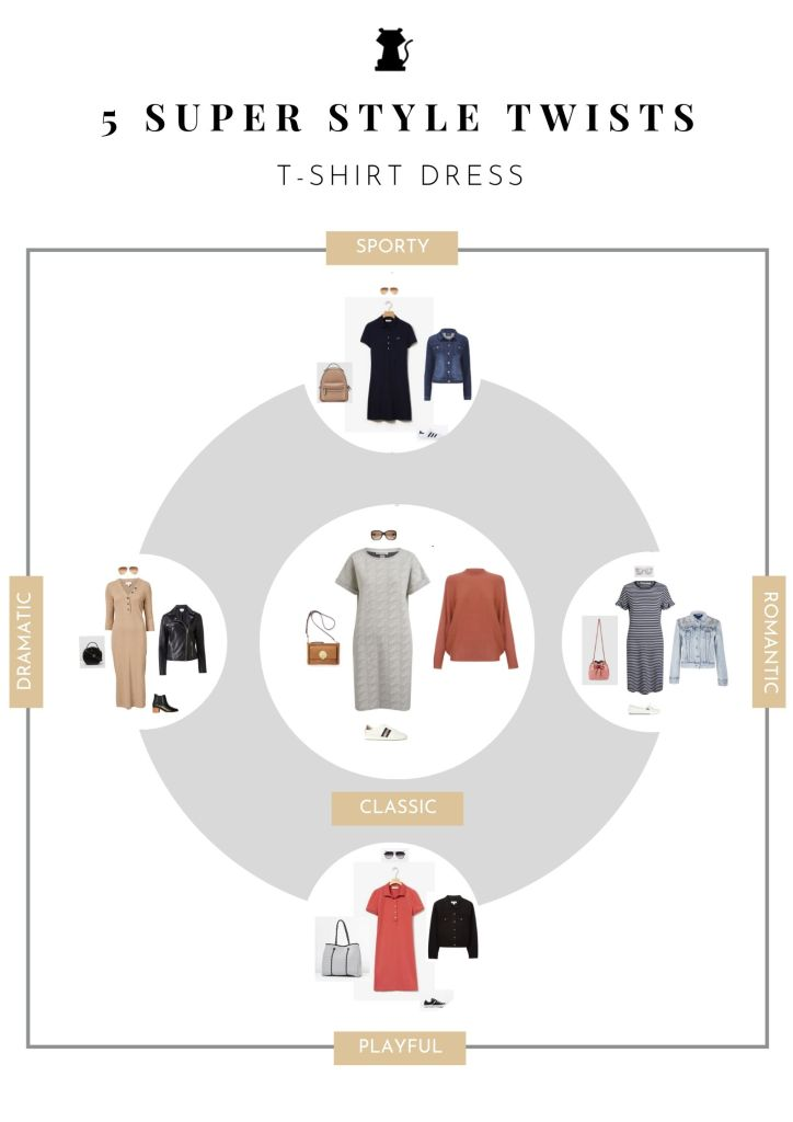 T-Shirt Dress Style Twists