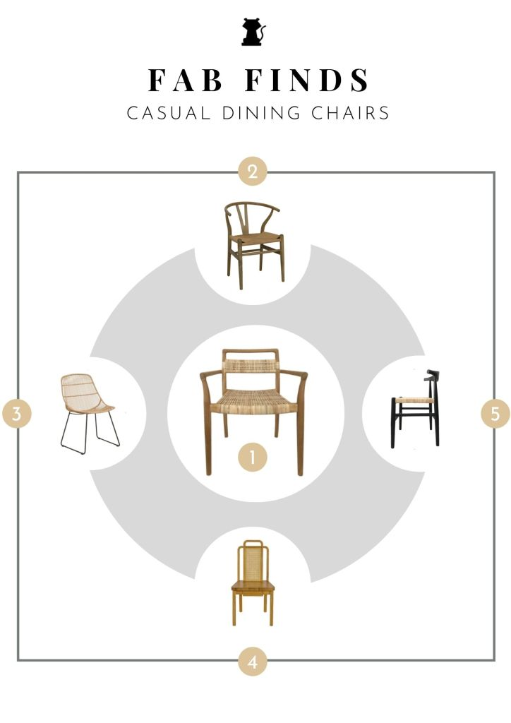 Casual Dining Chair Fabulous Finds