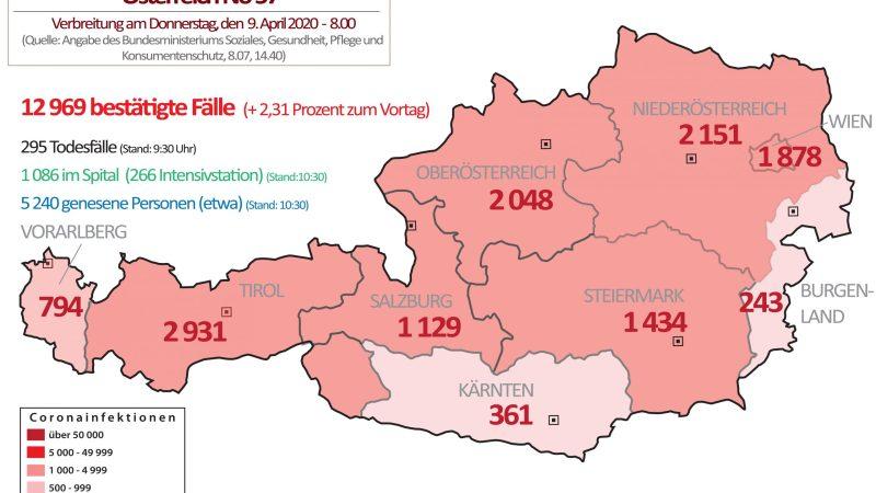 +++ Tebels Coronavirus-Karte von Österreich +++ aktueller Stand: 9. April, 8.00