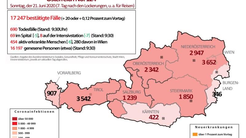 +++ Tebels Coronavirus-Karte von Österreich +++ aktueller Stand: 21. Juni, 8.00