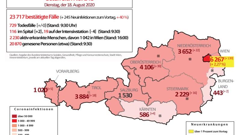 Coronavirus in Österreich : Über 200 Neuinfektionen in 24 Stunden – Wien mit mehr als 2 Prozent Steigerung