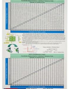 Conversion wallchart also gd   wall chart rh tec ease
