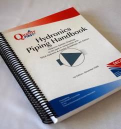 hydronics piping handbook quality first manuals teca teca thermal environmental comfort association british columbia quality first heating  [ 1100 x 733 Pixel ]