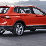 Novo VW Tiguan 2019