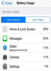 Tricks To Improve iPhone Battery Life3