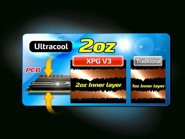 ADATA Launches XPG V3 DDR3 3100 Overclocking Memory 14