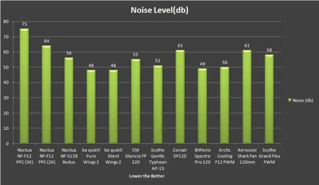 Unboxing & Review: Scythe Grand Flex PWM 41