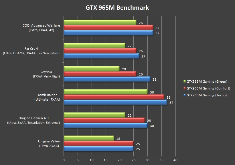MSI Gaming GE72 2QE Apache Gaming Notebook Review 42