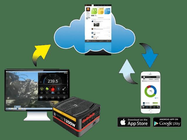 Thermaltake Toughpower DPS G Platinum Series Smart Power Supply Unit with Smart Power Management (SPM) Platform 16