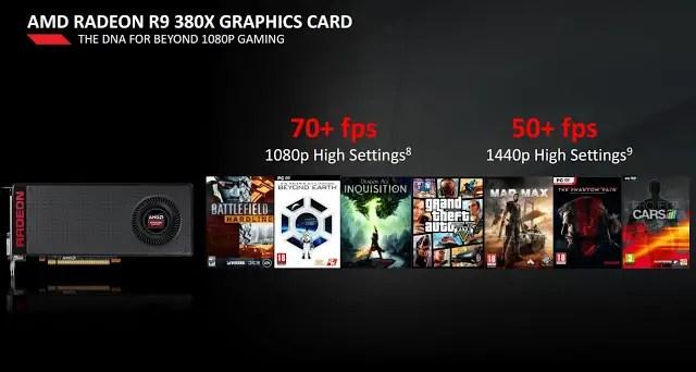 AMD unveils its latest Radeon R9 380X Graphics Card 3