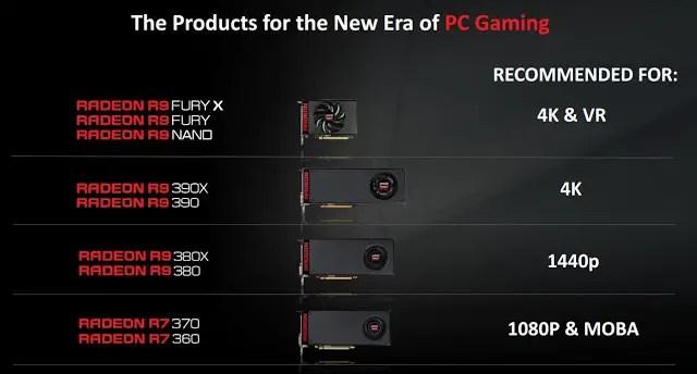AMD unveils its latest Radeon R9 380X Graphics Card 5