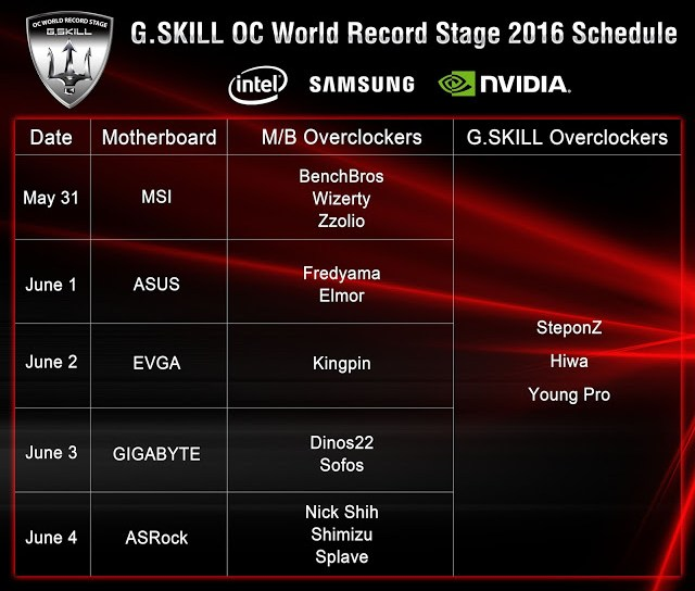 G.SKILL To Host OC World Record Stage and OC World Cup at Computex 2016 12