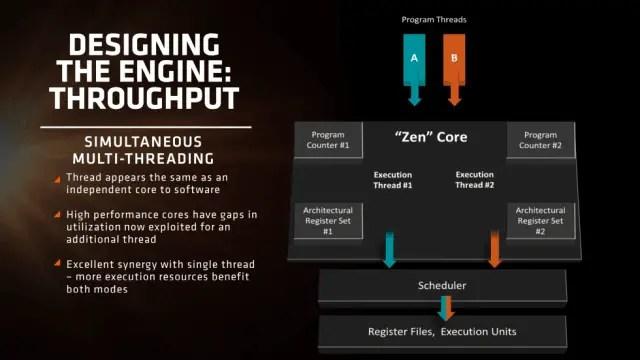 "AMD's Latest ""Zen"" Offers 40% More Performance Over ""Excavator"" 3"