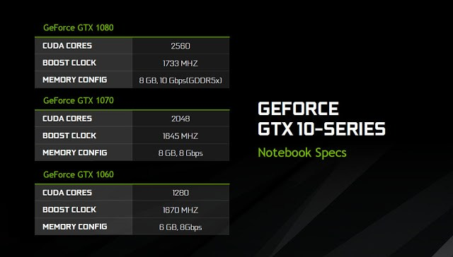 NVIDIA Brings Desktop Graphics Performance To Gaming Notebooks With Pascal GPU 4