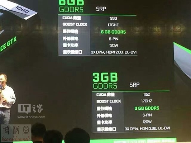NVIDIA GeForce GTX 1060 3GB Specifications Leaked 17