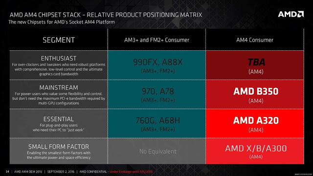 AMD Announces Availability of First DesktopSystems with  7th Generation AMD A-Series Processors 16