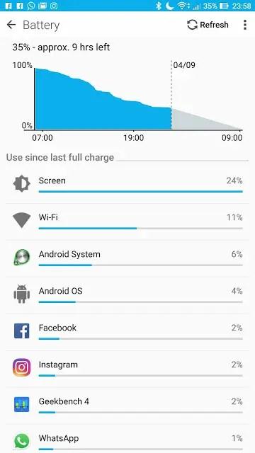 Unboxing & Review: ASUS ZenFone 3 Ultra 36