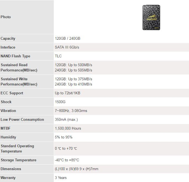 Apacer AS340 Panther 240GB SSD Review 1