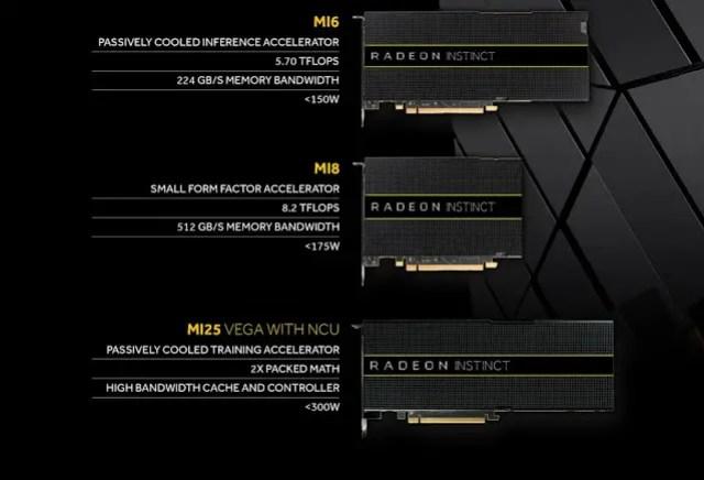 AMD Announces Radeon Instinct GPU Accelerator For AI and Deep Learning 6