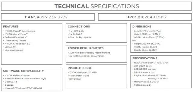 ZOTAC Released Its GeForce GT 1030 2