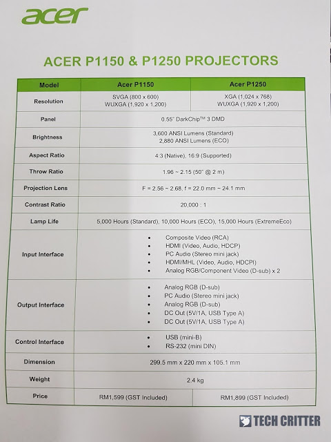Acer Malaysia Introduces Latest Product Line 13