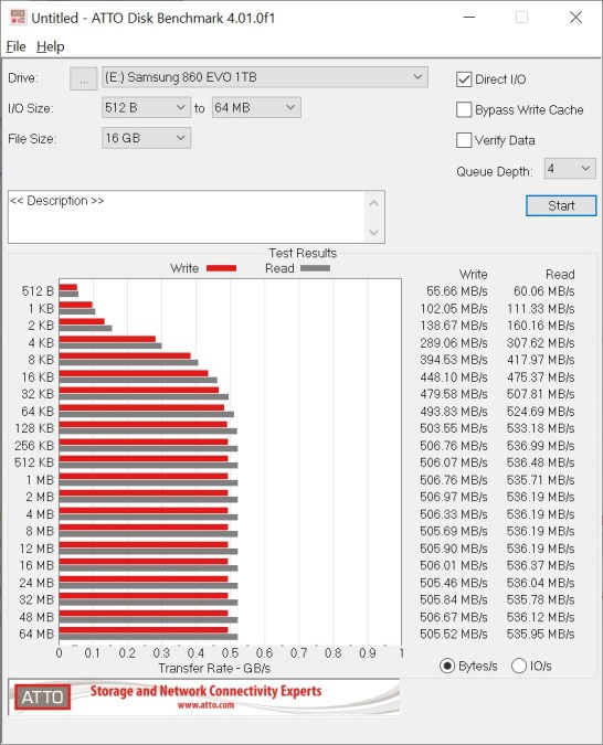 ATTO Disk Benchmark Samsung 860 EVO 16GB (1)