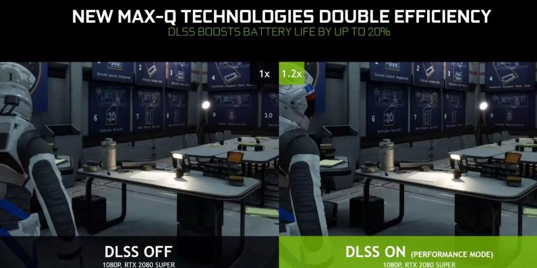 NVIDIA RTX SUPER Laptops DLSS 2.0 (1)