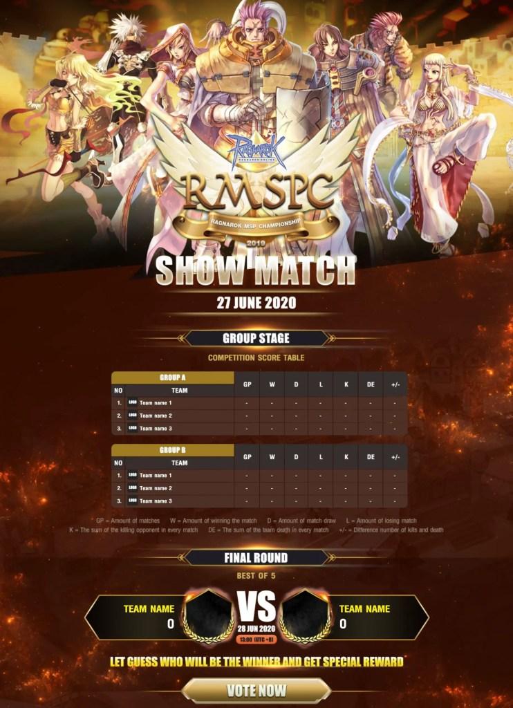 Ragnarok MSP Championship 2019 Show Match Scoring Table