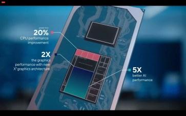Intel 11th Gen CPU 2