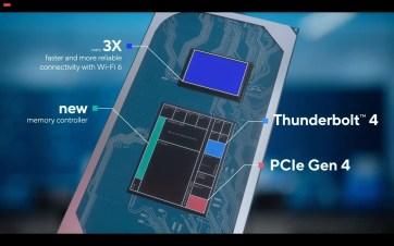 Intel 11th Gen CPU 3