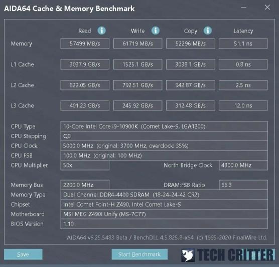 KLEVV CRAS XR RGB DDR4 4400 AIDA64 new