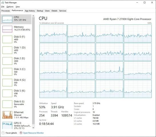 AMD RYzen 2700X Cyberpunk 2077 patch after