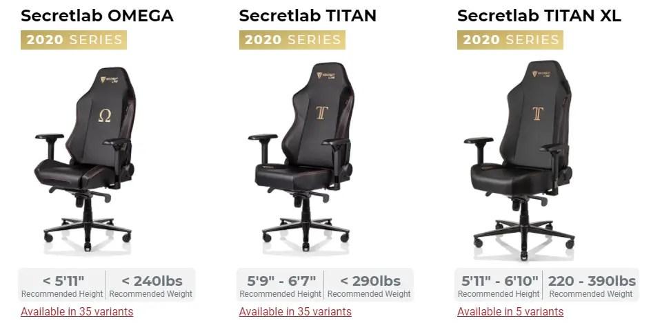 Secretlab TITAN 0