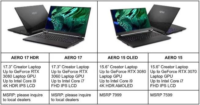 AERO RTX30 Series