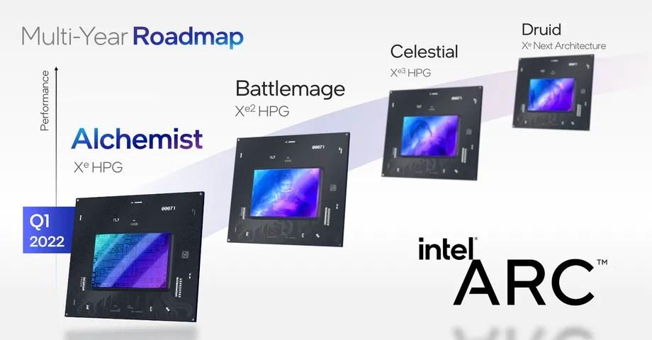 Intel Arc Architecture Naming