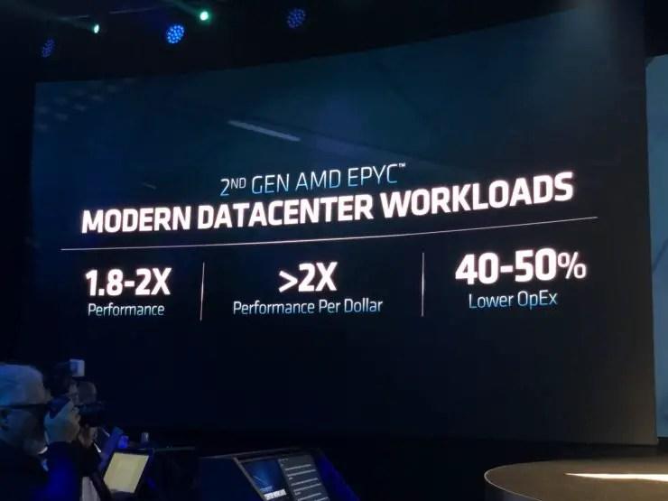 AMD EPYC Rome CPU (1)