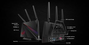 ASUS Republic of Gamers Rapture GT-AC2900 Featured