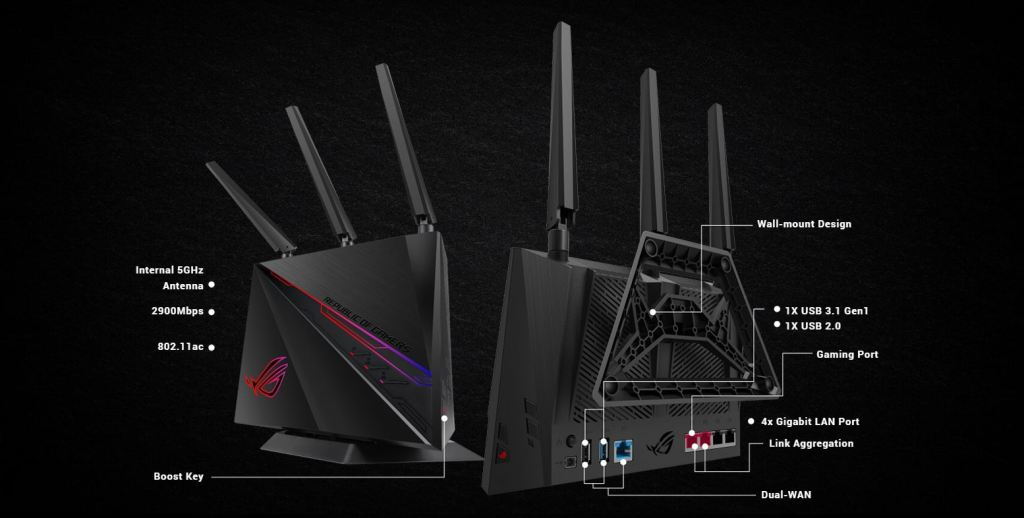 ASUS ROG Rapture GT-AC2900 Announced, Priced At RM 1,209 1