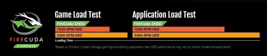 ASUS TUF Gaming FX504 FireCuda Storage