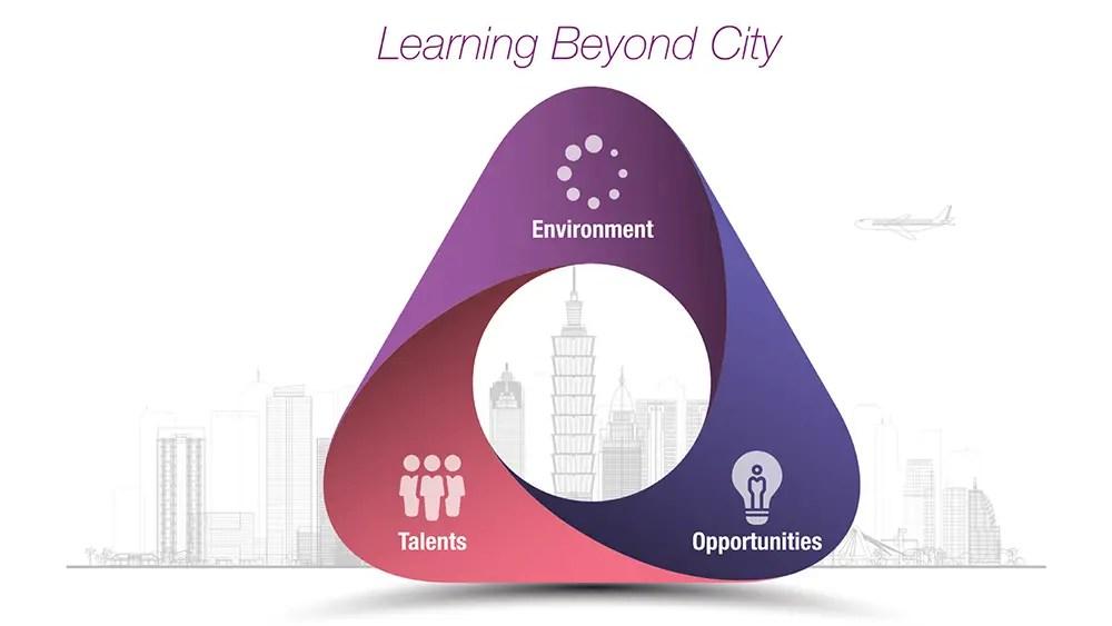 FuturE2D Smart City Summit & Expo 2018 (1)