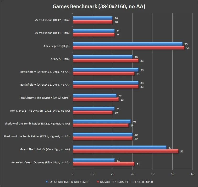 GALAX GeForce GTX 1660 SUPER 1-CLICK OC 4K (2)