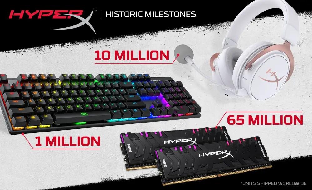 HyperX sales Milestone 2019