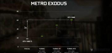 NVIDIA GTX Ray Tracing (3)