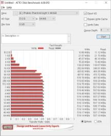 PhantomKnight II ATTO Disk Benchmark