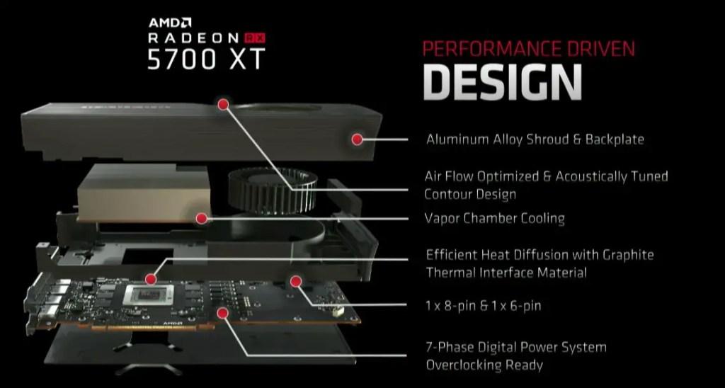 Radeon RX 5000 Series 5700 XT (2)